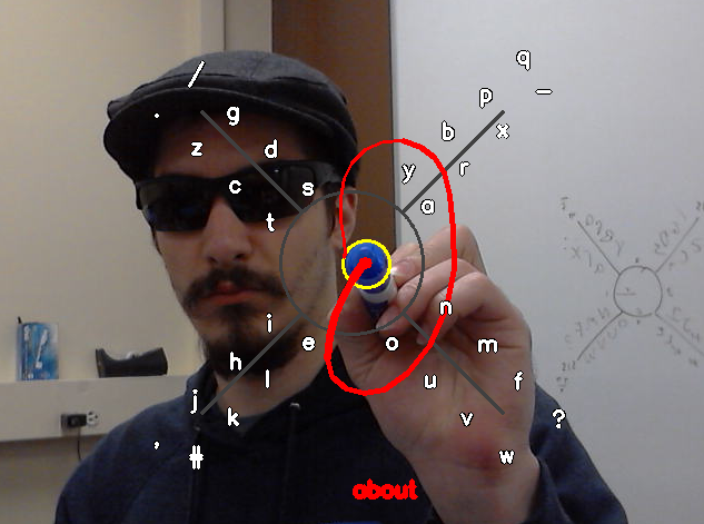 Leveraging Python and opencv to allow natural input with only a webcam